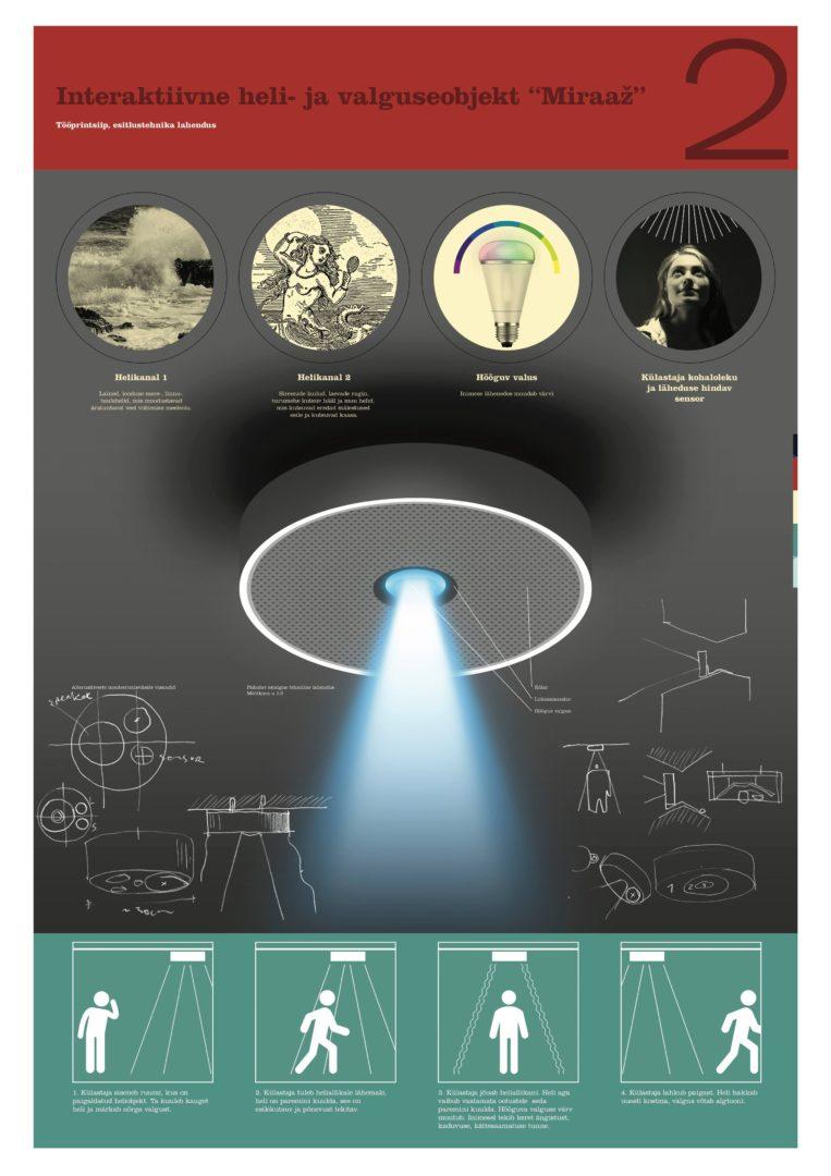 Interaktiivne heli- ka valguseobjekt 'Miraaž'